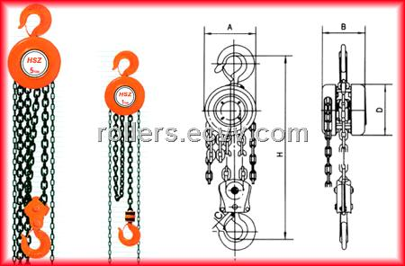 Manual chain hoist details