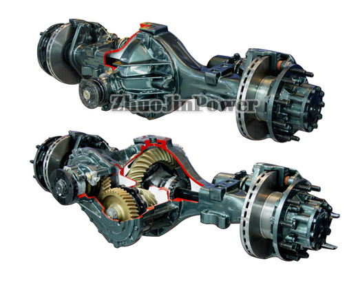 sino-truck-Single-reduction-drive-rear-axle-MCY13