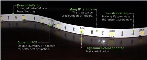 Nano led strip