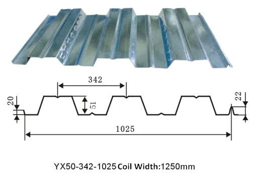 Composite Steel Decking Steel Roofing Decking Galvanized