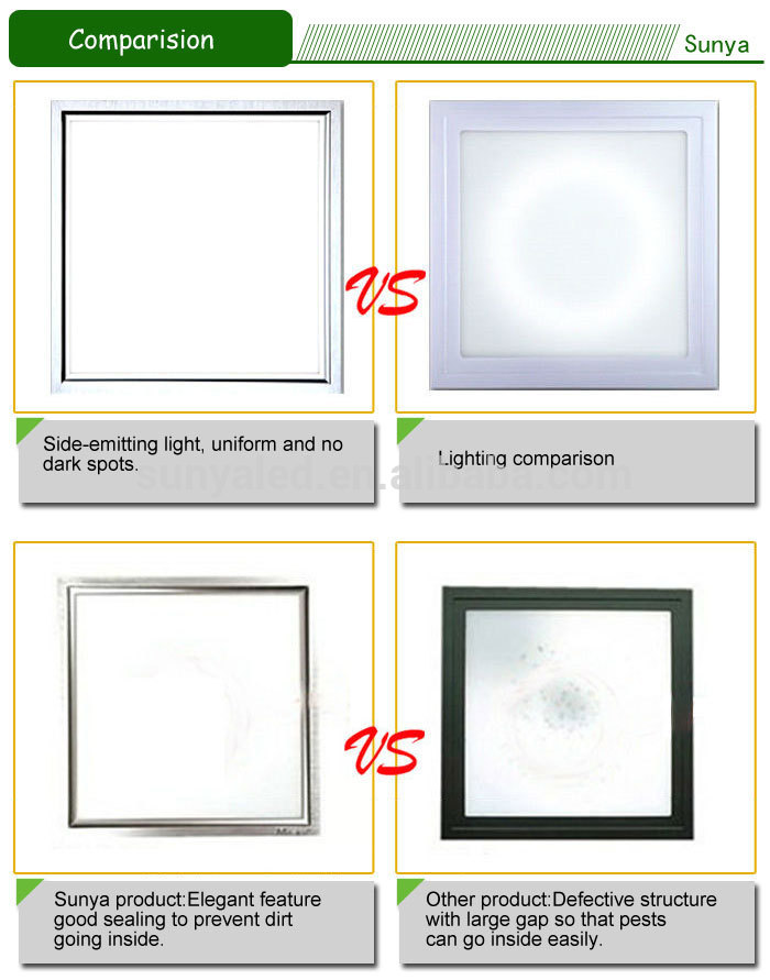 ultra slim panel light 300*300 300*1200 300*600