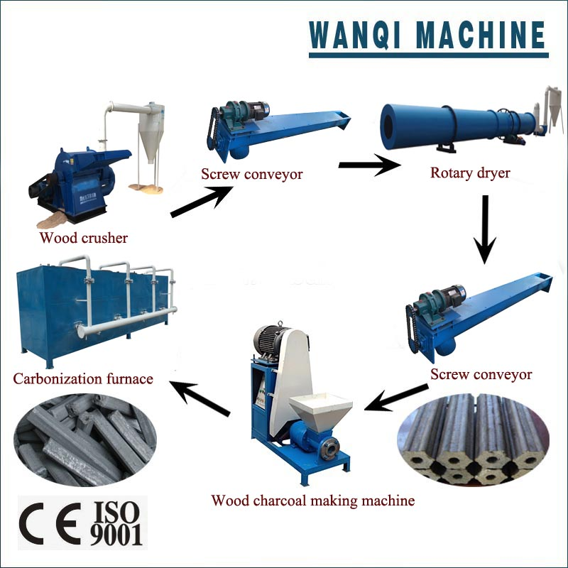 High density Wood Charcoal Making Machine, Sawdust Briquette Charcoal Machine with WANQI
