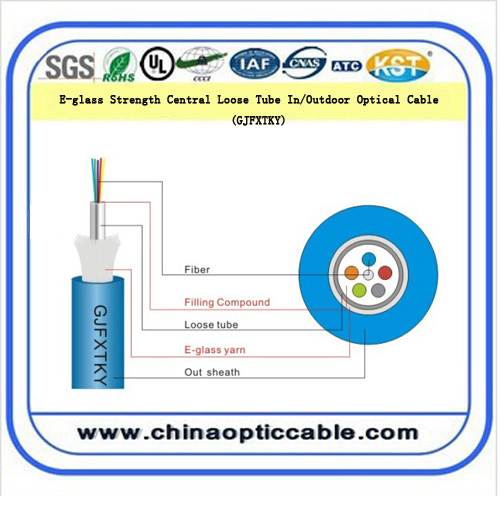 E-glass Strength Central Loose Tube In /Outdoor Optical Cable(GJFXTKY)
