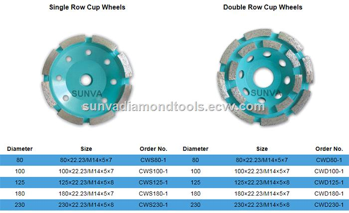 SUNVACW Diamond Cup WheelGrinding Wheels
