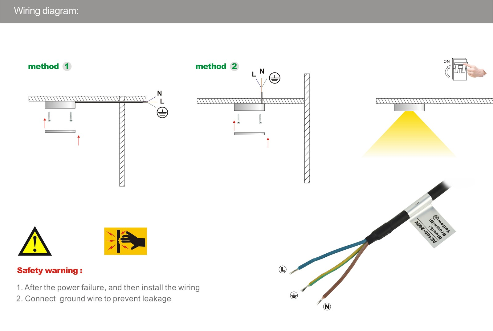 Surface Mounted 3w Mini Led Cabinet Light Dimmable Waterproof Ip65 Fixture Ground Wire Install Wiring Epistar Chips Cob