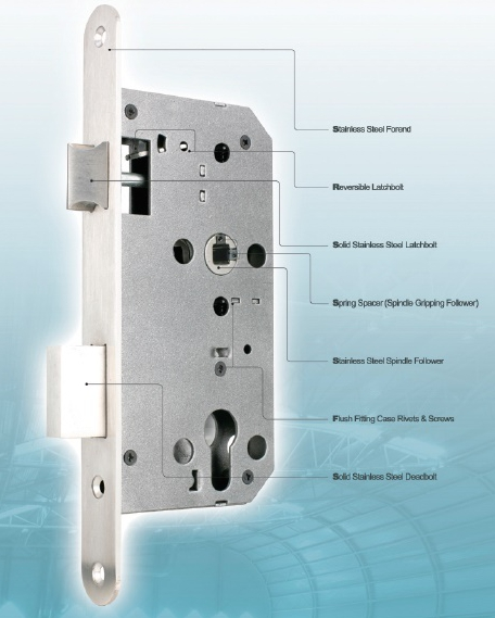Euro Mortise Lock 7200 Series From Taiwan Manufacturer