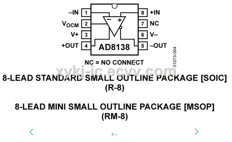 AD8138ARMZ ADI (Low Distortion Differential ADC Driver)