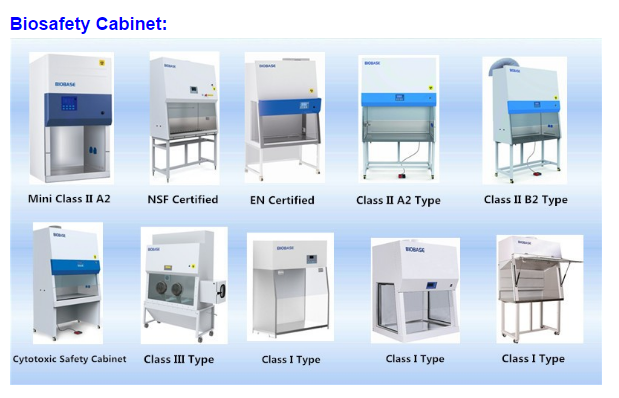 BYKG  I/II Class I Biological Safety Cabinet Protecting Personnel U0026  Environmental, Laboratory Biosafety Cabinet Price