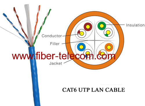 CAT6 UTP Cable 4 Pairs PVC Sheath