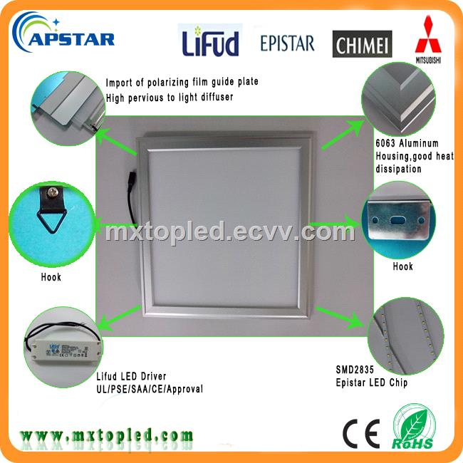 Ultra slim 36w 40w 48w 54w suqare led panel light 50000hrs lifespan for recessed led ceiling panel light