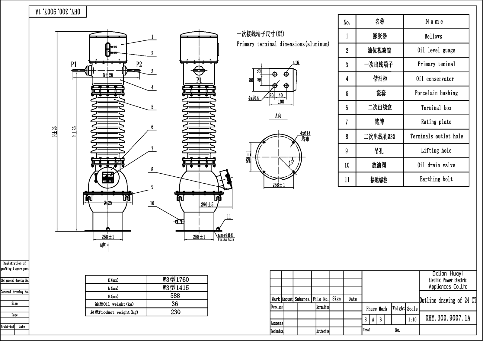 33kv Current Transformer Purchasing Souring Agent Instrument Wiring Diagram