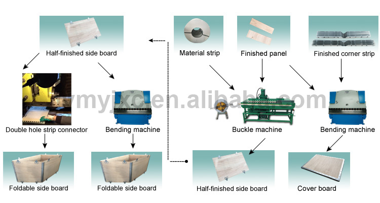 Steel Tongue Buckle Machine for FoldAble Boxes
