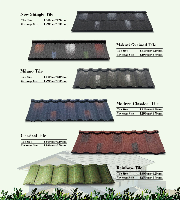 Chinese Wholesale Fireproof Stone Chips Coated Step Metal Roof Tile Aluminium Zinc Roofing Sheets Color Roof Design From China Manufacturer Manufactory Factory And Supplier On Ecvv Com