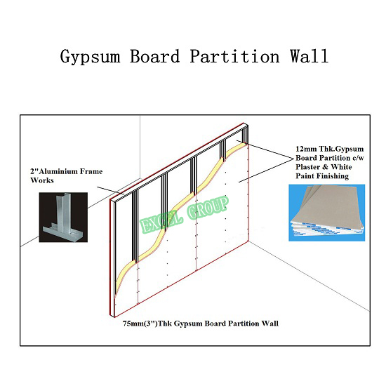 fireproof gypsum drywall board plasterboard for interior decoration