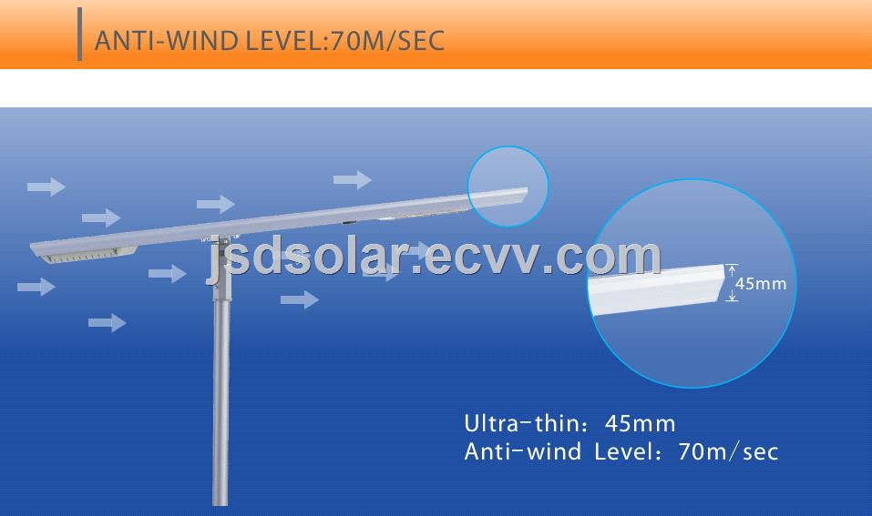 Manufacturer Directly Sale Integrated All In One Solar LED Street Light