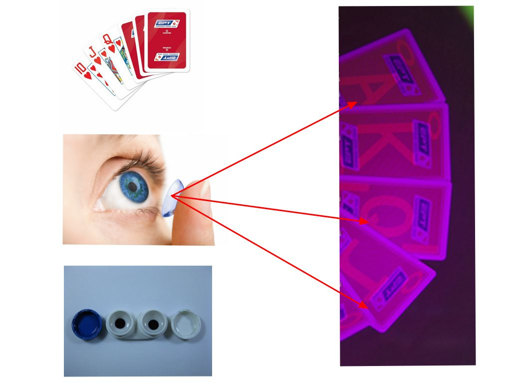 Red Copag EPT Plastic Luminous Marked Cards for Poker Cheating Device/Invisible Ink/Casino Cheat/UV Perspective Glasses
