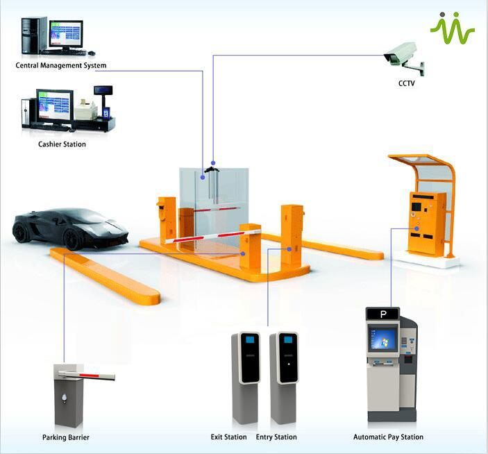 Central Car Parking System for Parking Lot from China Manufacturer