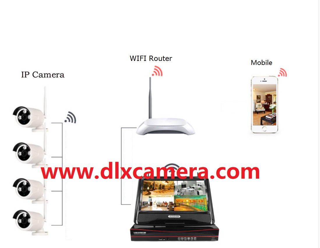 1080P HD 8ch Plug And Play 10 Inch LCD Screen Wireless NVR Kit CCTV System WIFI IP Camera Outdoor IR Security Camera