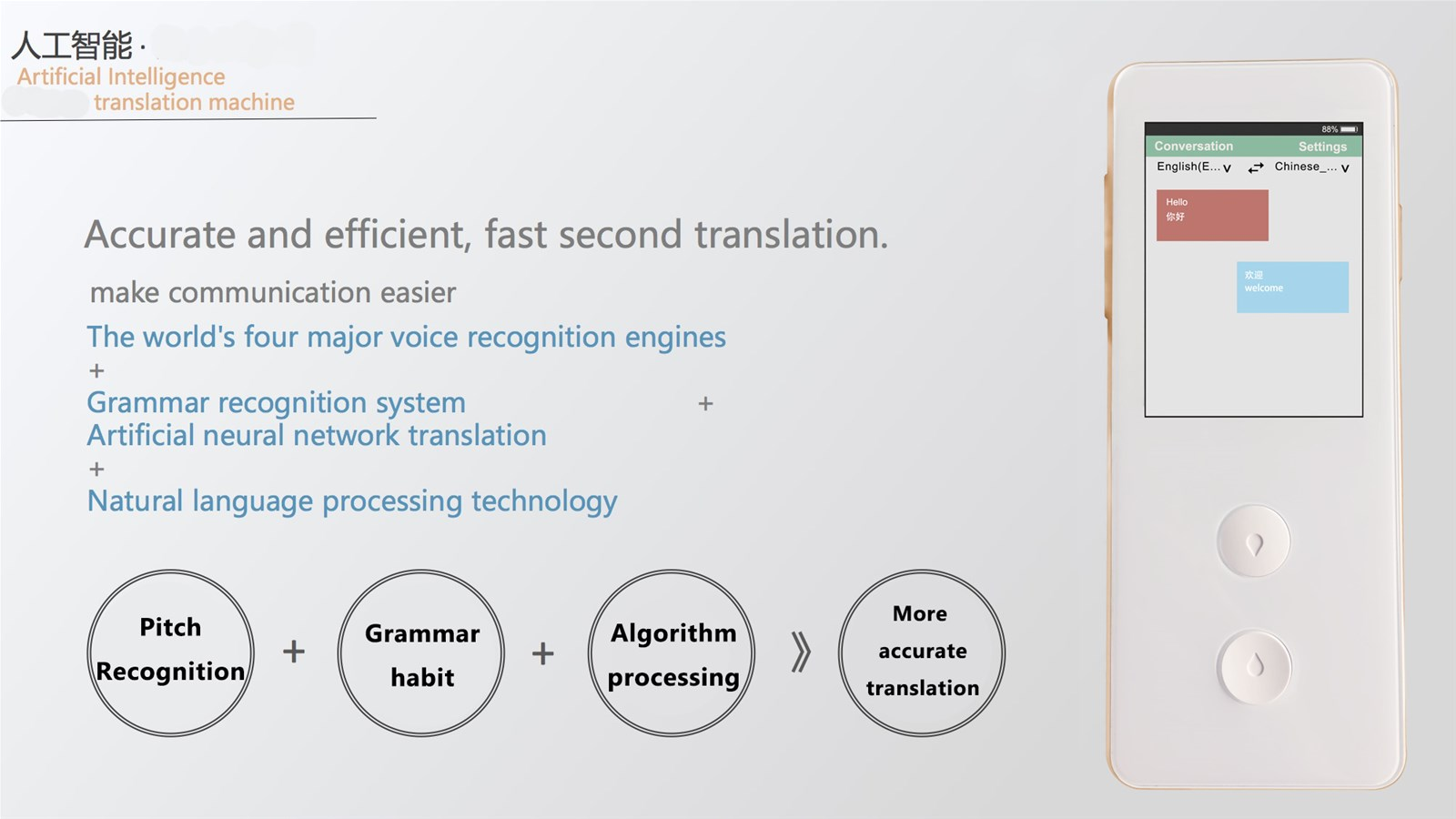 ECVV Artificial Intelligence Translation Machine with 28 Languages Portable Interpreter for Travel Abroad and Study