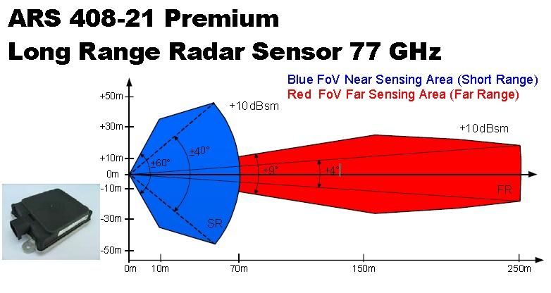 Continental ARS 408-21 Premium Long Range Radar Sensor 77 GHz from