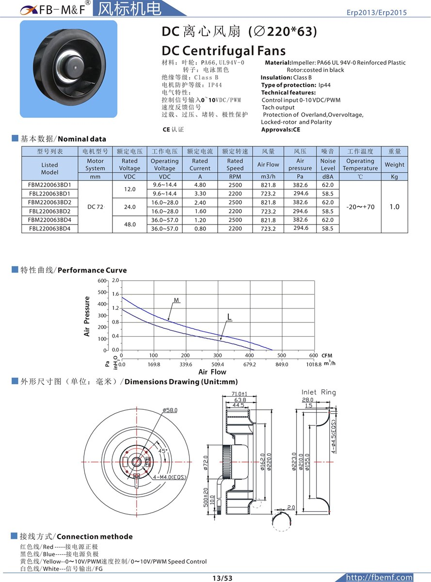 Dc22063 Backward Curved Centrifugal Fan For Industrial Ventilation Wiring Diagram Engine Cooling And Radiator Equipment