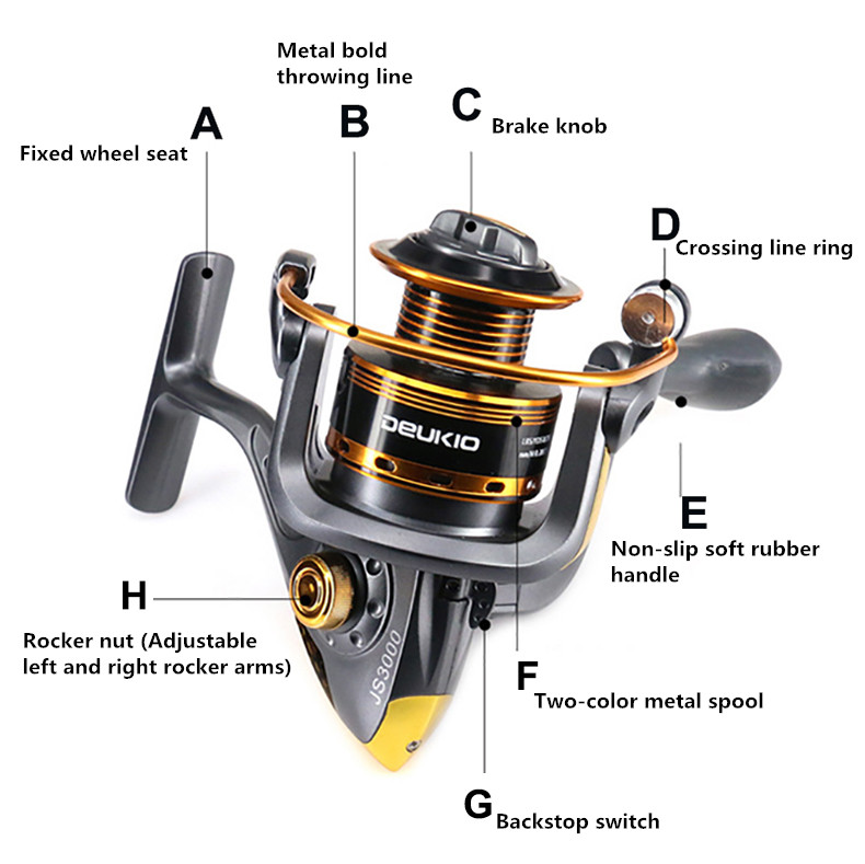 Hot Wheels Spinning Fishing Reel 10BB 501 Spinning Wheel Sea Rock Lure Fishing Reels Pesca Coil Reel JS1000 Series