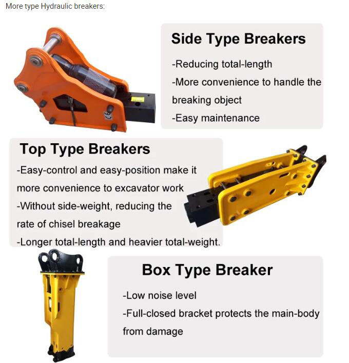 SB81 Hydraulic demolition hammer hydraulic breaker rock breaker