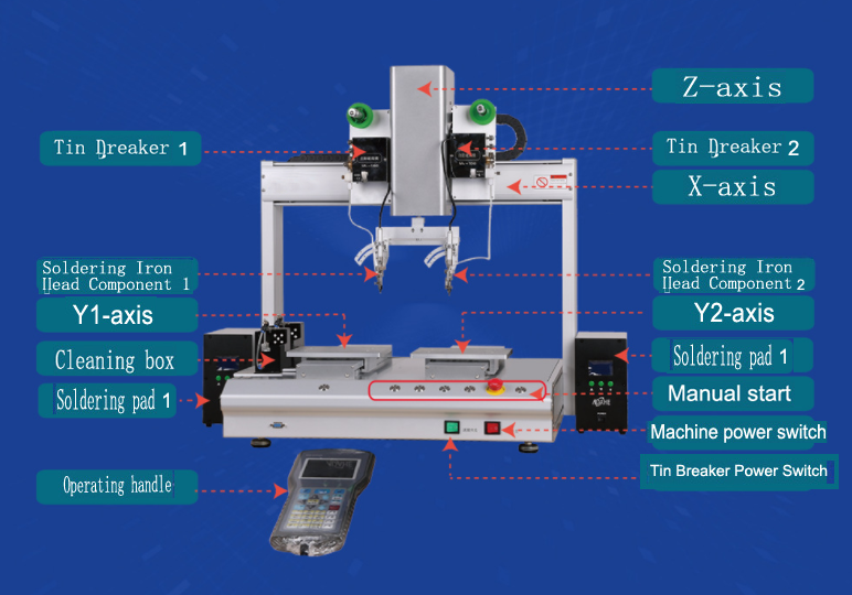 XHL-L5331 4-Axis Desktop Blowing-Type Double Station Automatic Locking Screw Machine