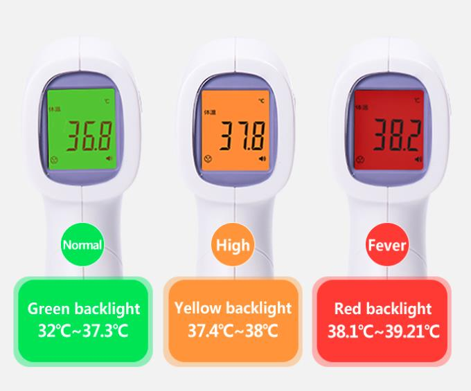 Non Contact Forehead Infrared Thermometer with CE and FDA