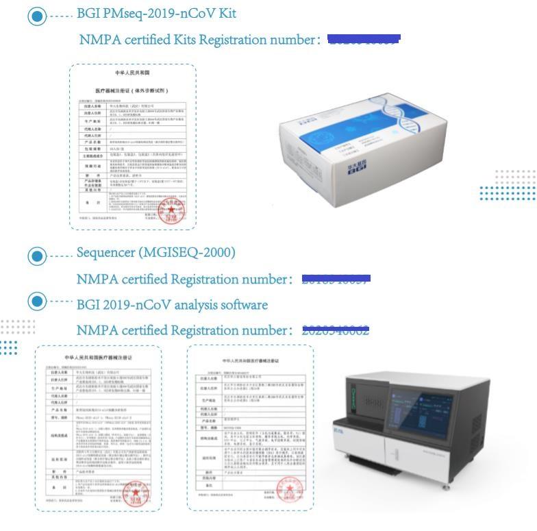2019nCoV RealTime Fluorescent RTPCR kit by BGI