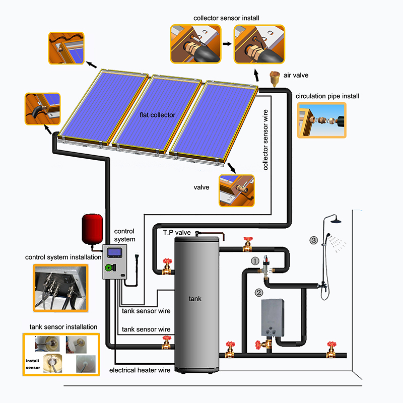 Complete Flat Plate Split Pressurized Solar Water System